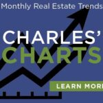 CHARLES' CHARTS—Monthly Local RE Trends